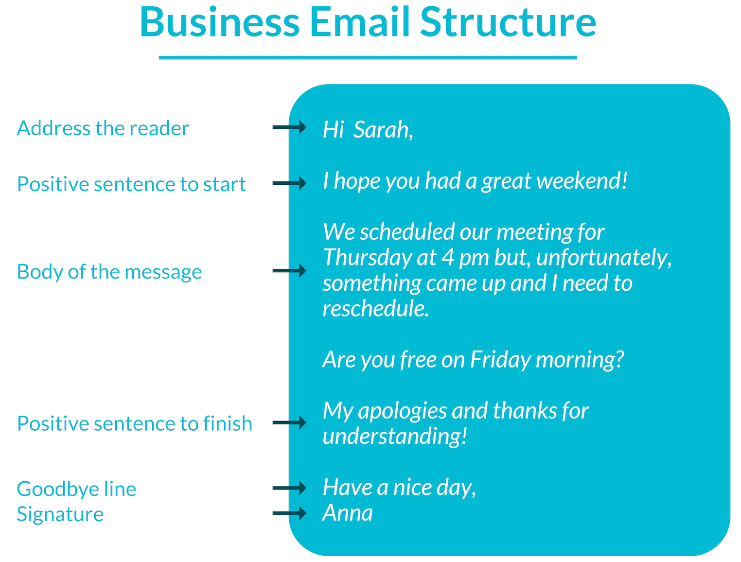 Business Email Structure (1)