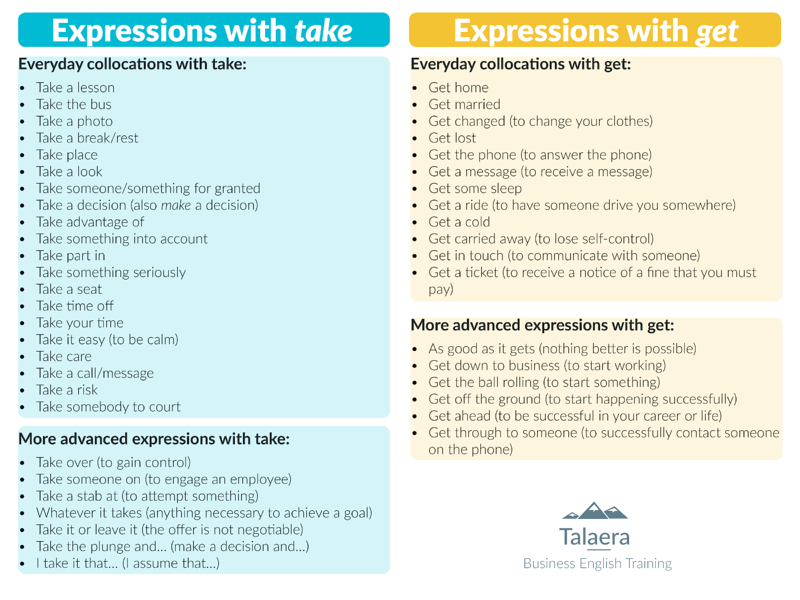 Expressions with TAKE and GET2