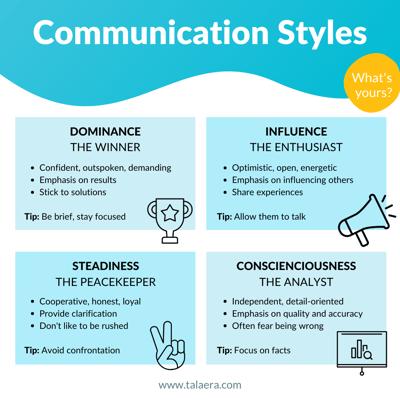 Communication Styles DiSC - Instagram Talaera