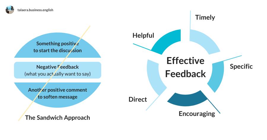 Negative Feedback - Sandwich Approach - Talaera Business English Blog