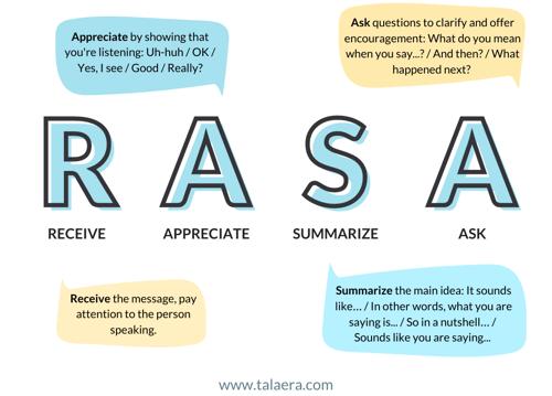 RASA Technique, Active Listening Skills | Talaera Blog
