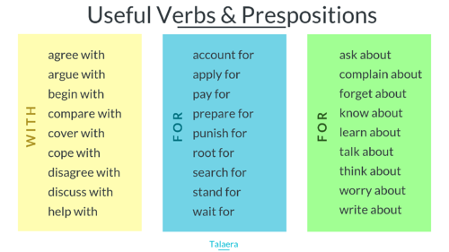 Talaera Verb and prepositions