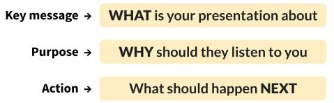 Talaera Webinar - Online Presentations - WHAT, WHY, NEXT