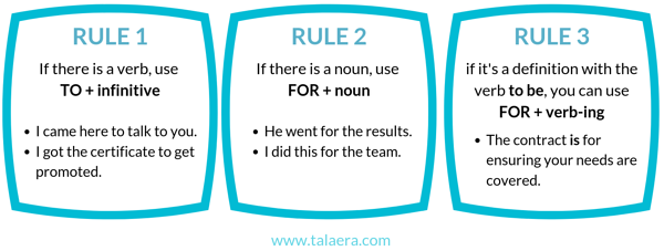 The Difference Between To and For - Rules Talaera Tips