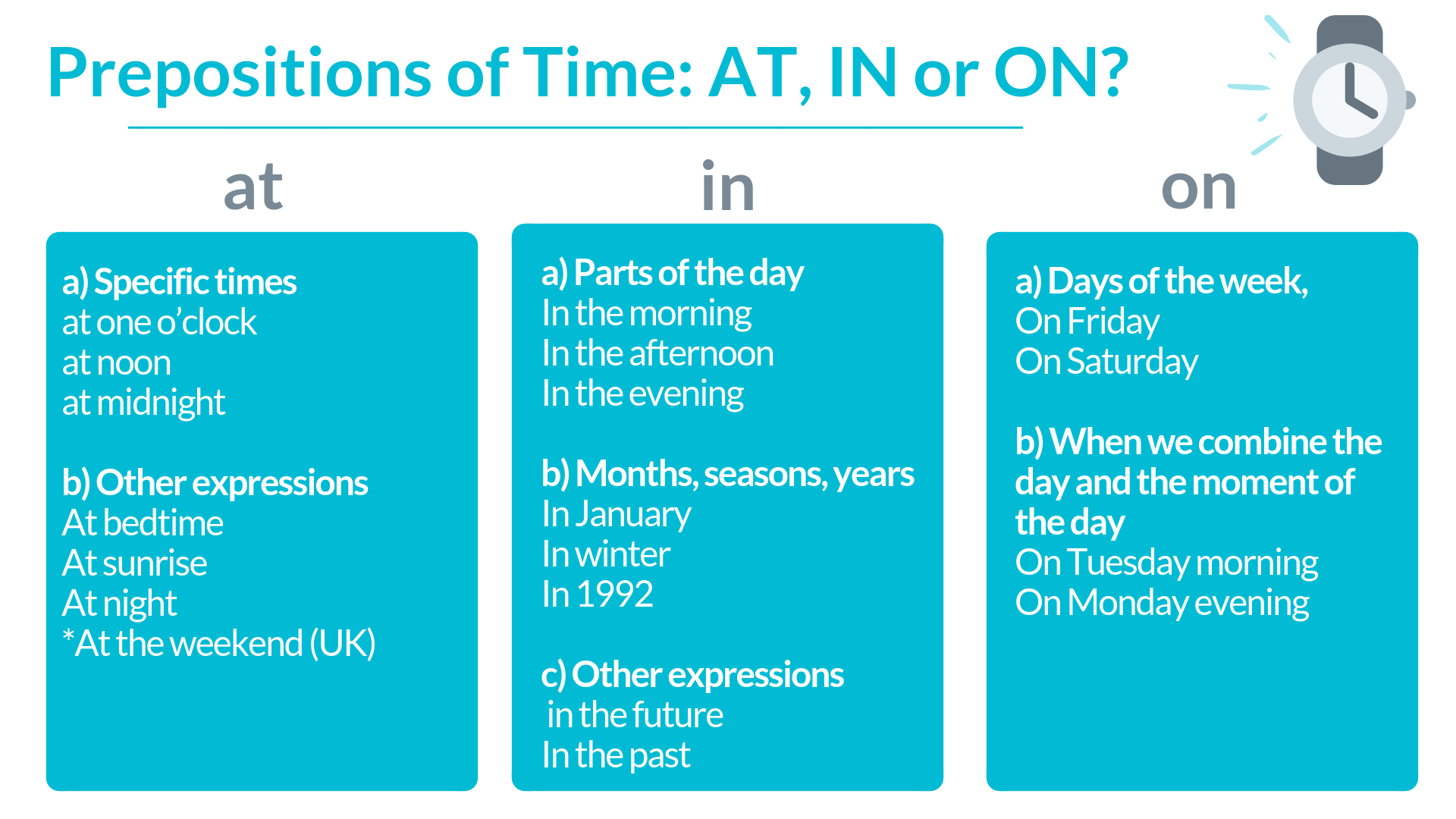 Time and Dates (3)