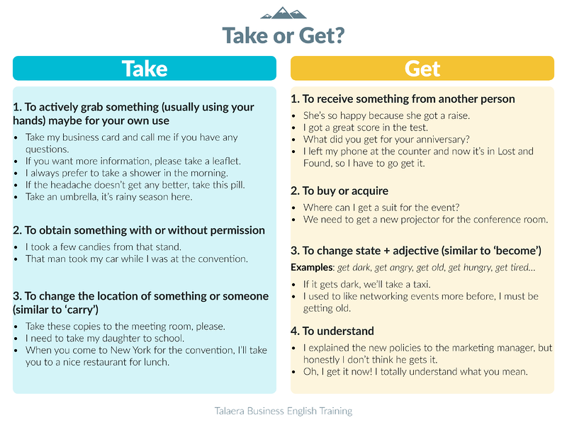 take vs get examples Talaera